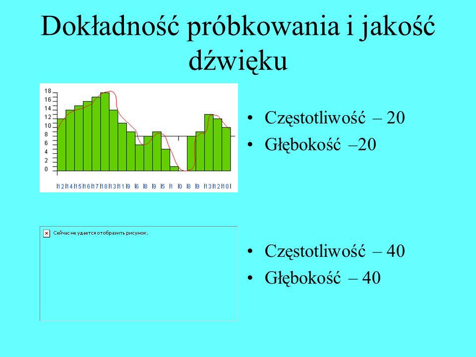 Dokładność próbkowania i jakość dźwięku Częstotliwość – 20 Głębokość –20 Częstotliwość – 40 Głębokość – 40