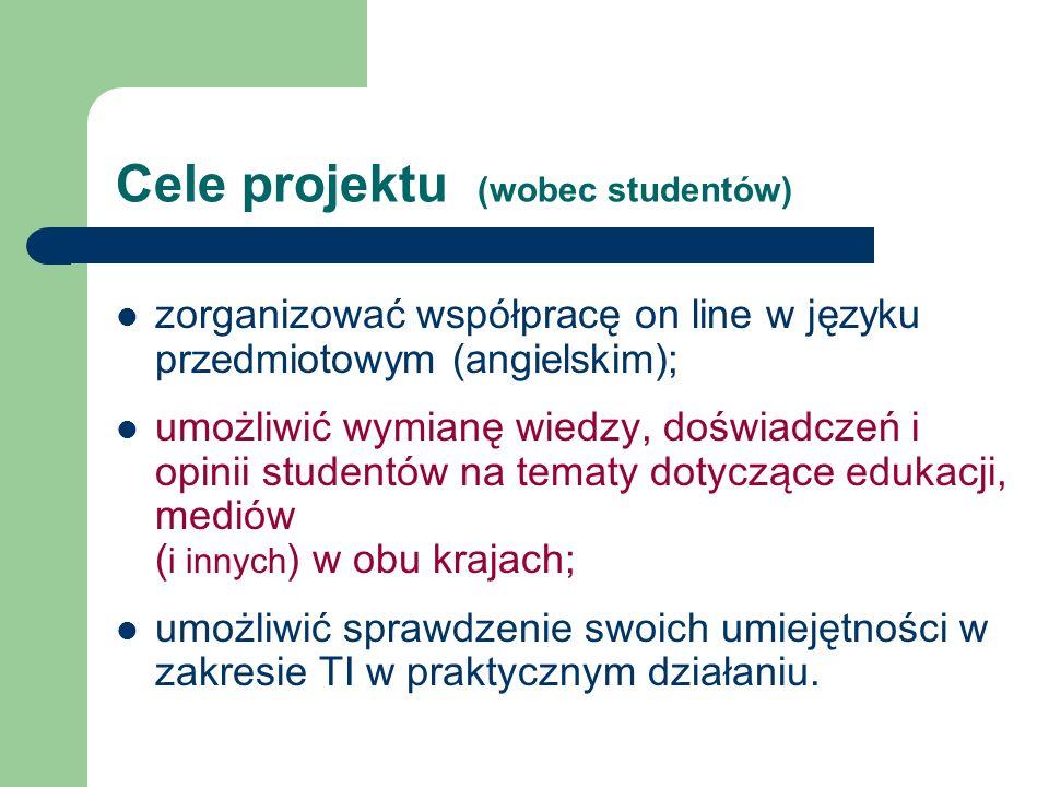 Cele projektu (wobec studentów) zorganizować współpracę on line w języku przedmiotowym (angielskim) ; umożliwić wymianę wiedzy, doświadczeń i opinii s