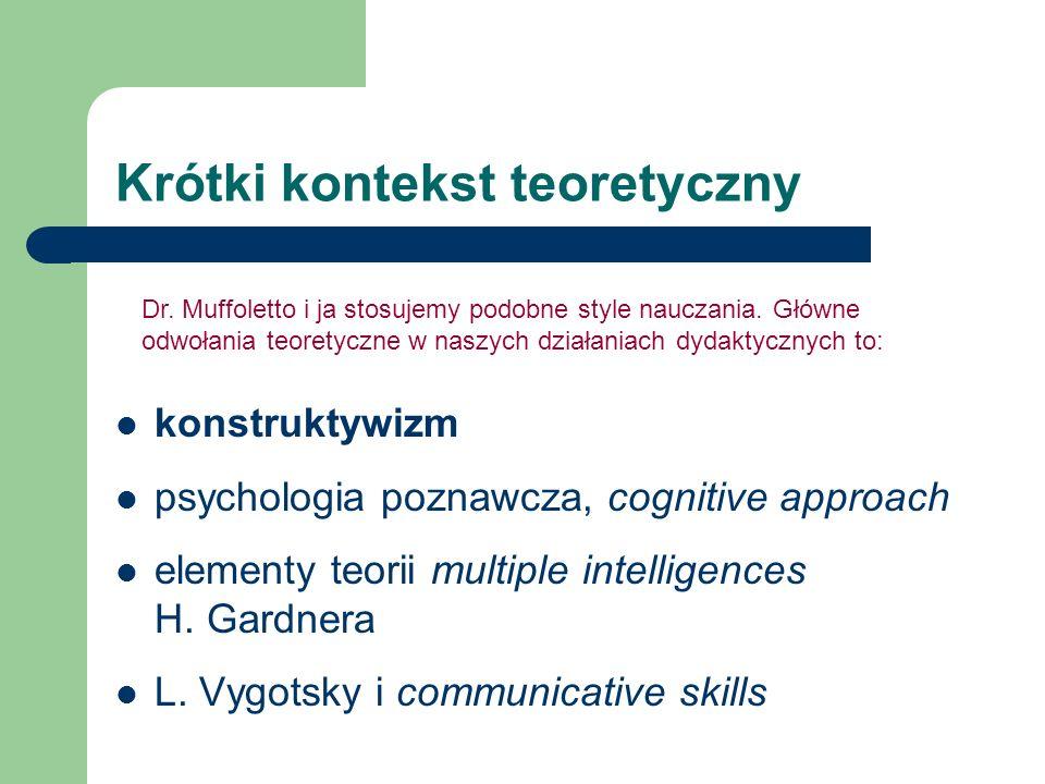 Krótki kontekst teoretyczny konstruktywizm psychologia poznawcza, cognitive approach elementy teorii multiple intelligences H. Gardnera L. Vygotsky i