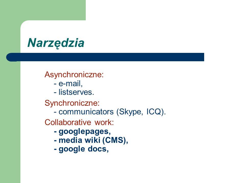 Narzędzia Asynchroniczne: - e-mail, - listserves. Synchroniczne: - communicators (Skype, ICQ). Collaborative work: - googlepages, - media wiki (CMS),
