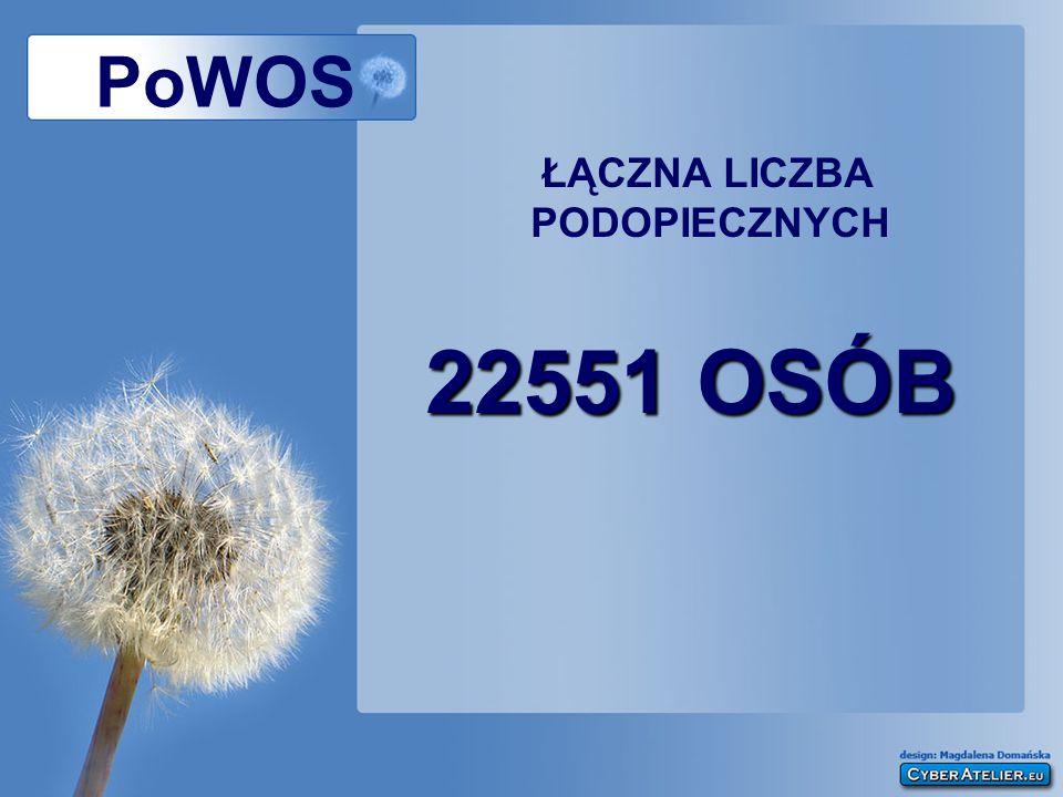 PoWOS ŁĄCZNA LICZBA PODOPIECZNYCH 22551 OSÓB