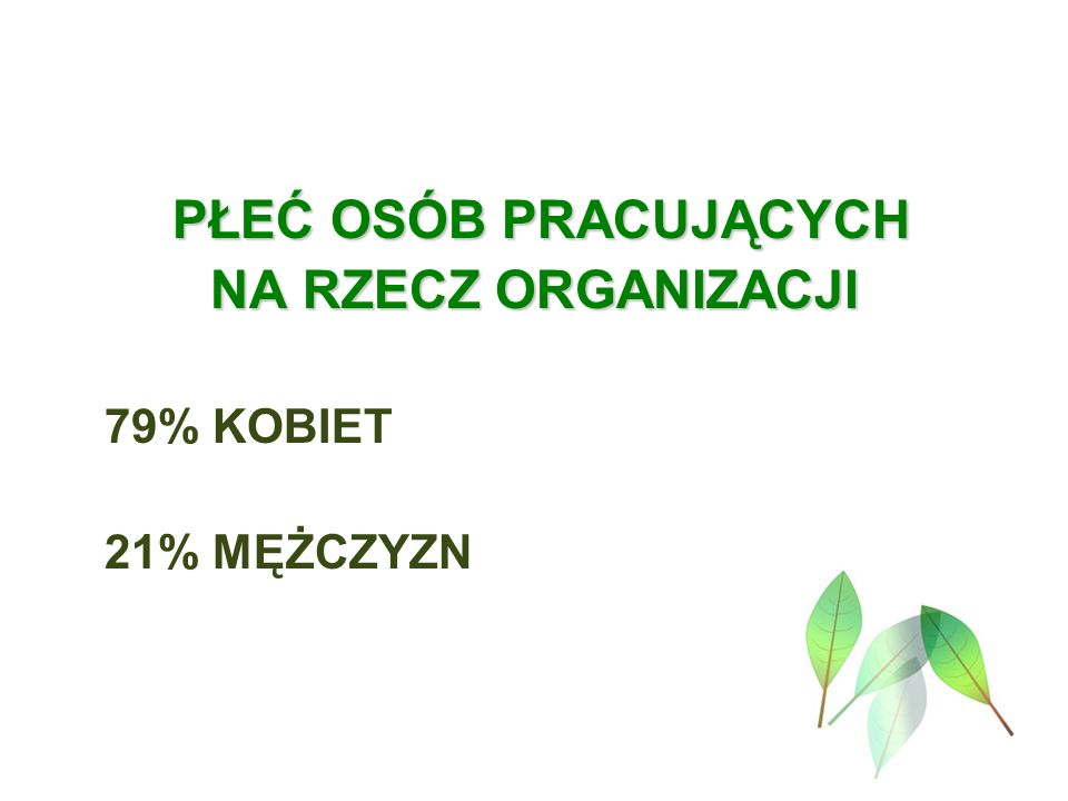 PŁEĆ OSÓB PRACUJĄCYCH PŁEĆ OSÓB PRACUJĄCYCH NA RZECZ ORGANIZACJI 79% KOBIET 21% MĘŻCZYZN