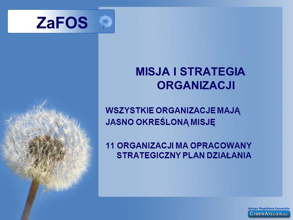 ZaFOS MISJA I STRATEGIA ORGANIZACJI WSZYSTKIE ORGANIZACJE MAJĄ JASNO OKREŚLONĄ MISJĘ 11 ORGANIZACJI MA OPRACOWANY STRATEGICZNY PLAN DZIAŁANIA