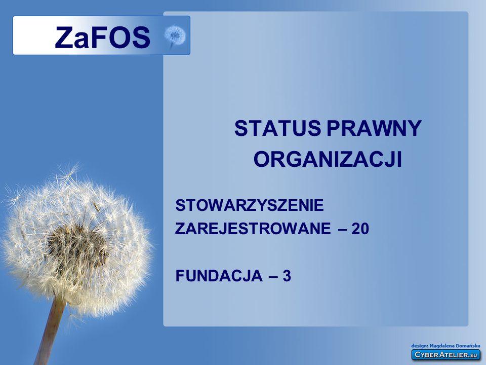 ZaFOS STATUS PRAWNY ORGANIZACJI STOWARZYSZENIE ZAREJESTROWANE – 20 FUNDACJA – 3