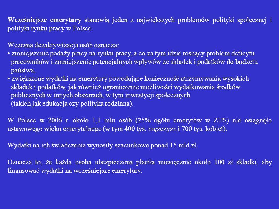 Wcześniejsze emerytury stanowią jeden z największych problemów polityki społecznej i polityki rynku pracy w Polsce. Wczesna dezaktywizacja osób oznacz