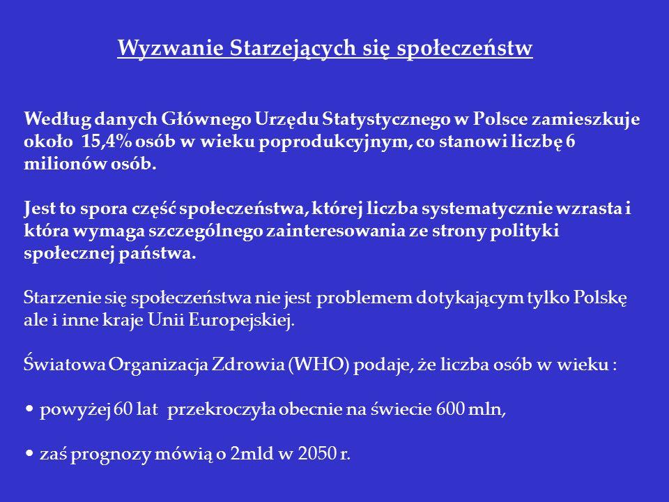 Według danych Głównego Urzędu Statystycznego w Polsce zamieszkuje około 15,4% osób w wieku poprodukcyjnym, co stanowi liczbę 6 milionów osób. Jest to
