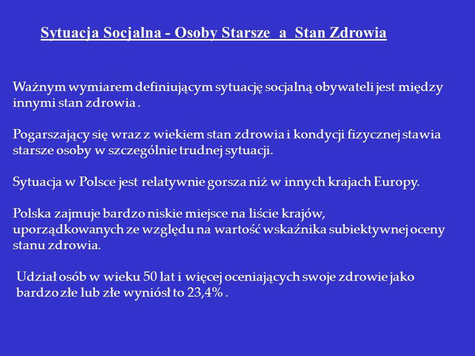 W Polsce odsetek osób starszych, które deklarowały, iż choroba lub niepełnosprawność utrudnia wykonywanie codziennych czynności, wyniósł ponad 49%, co stanowi wynik najwyższy wśród wszystkich badanych krajów w Europie po Słowenii.