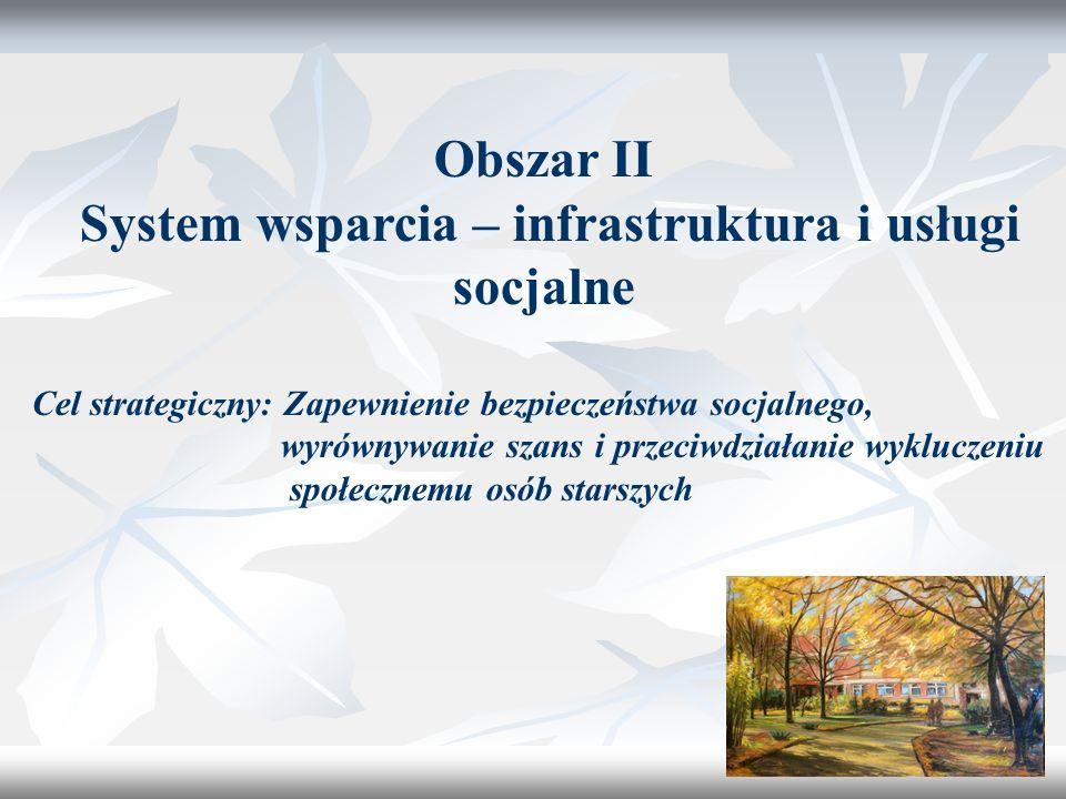 11 Obszar II System wsparcia – infrastruktura i usługi socjalne Cel strategiczny: Zapewnienie bezpieczeństwa socjalnego, wyrównywanie szans i przeciwd
