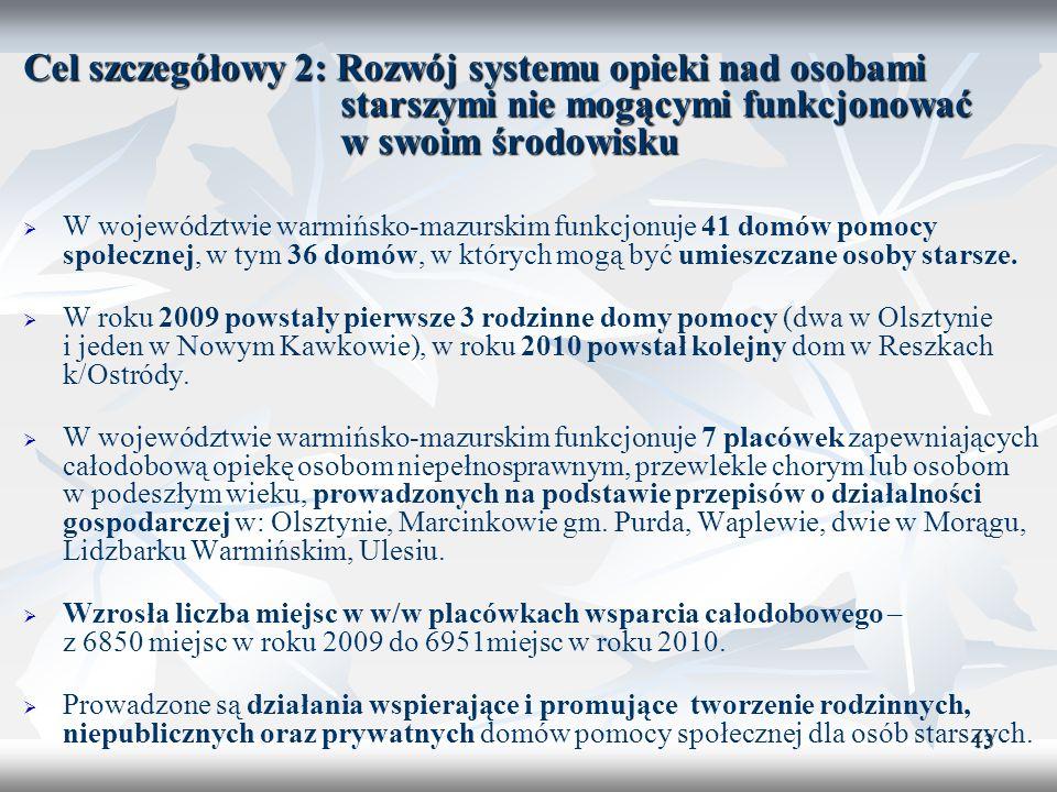 13 Cel szczegółowy 2: Rozwój systemu opieki nad osobami starszymi nie mogącymi funkcjonować w swoim środowisku W województwie warmińsko-mazurskim funk