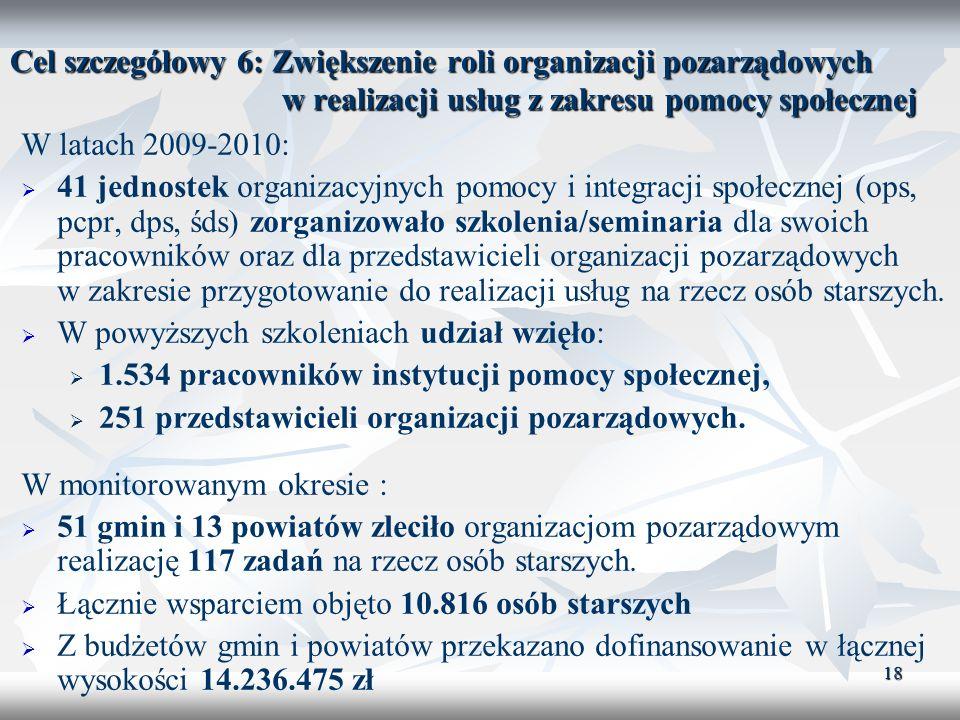 18 Cel szczegółowy 6: Zwiększenie roli organizacji pozarządowych w realizacji usług z zakresu pomocy społecznej W latach 2009-2010: 41 jednostek organ