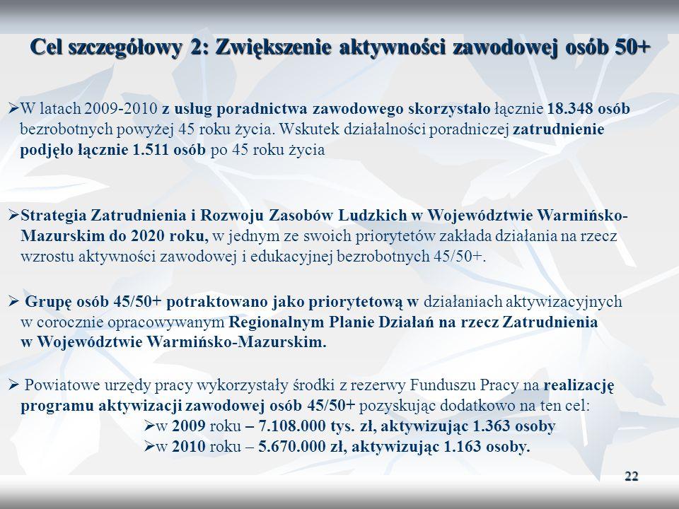 22 Cel szczegółowy 2: Zwiększenie aktywności zawodowej osób 50+ W latach 2009-2010 z usług poradnictwa zawodowego skorzystało łącznie 18.348 osób bezr