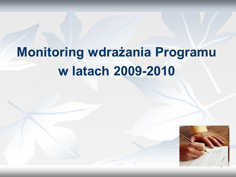 4 Monitoring wdrażania Programu w latach 2009-2010