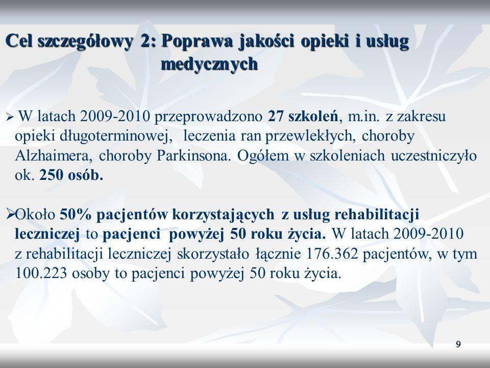 9 Cel szczegółowy 2: Poprawa jakości opieki i usług medycznych W latach 2009-2010 przeprowadzono 27 szkoleń, m.in. z zakresu opieki długoterminowej, l