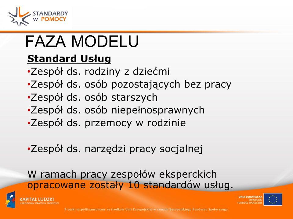 FAZA MODELU Standard Usług Zespół ds. rodziny z dziećmi Zespół ds.