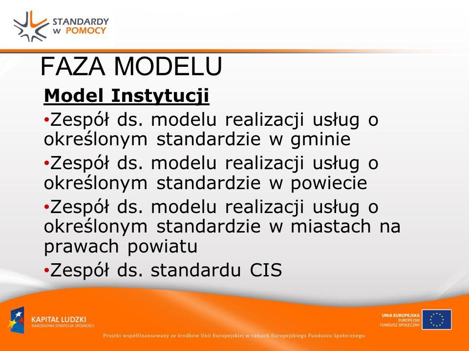 FAZA MODELU Model Instytucji Zespół ds.