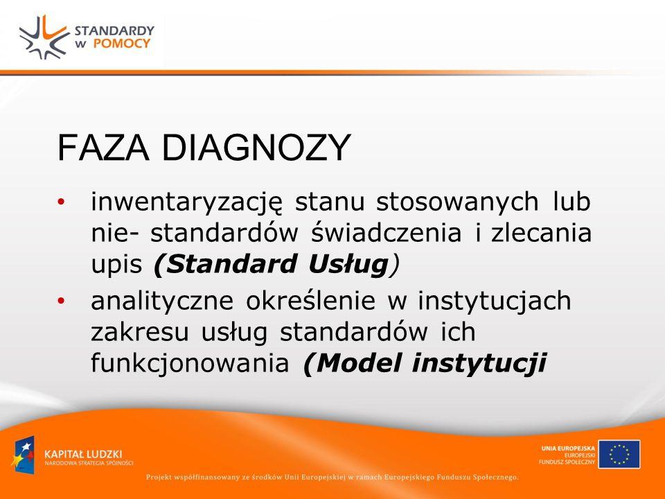 FAZA DIAGNOZY inwentaryzację stanu stosowanych lub nie- standardów świadczenia i zlecania upis (Standard Usług) analityczne określenie w instytucjach zakresu usług standardów ich funkcjonowania (Model instytucji