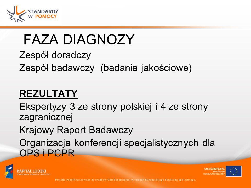 FAZA DIAGNOZY Zespół doradczy Zespół badawczy (badania jakościowe) REZULTATY Ekspertyzy 3 ze strony polskiej i 4 ze strony zagranicznej Krajowy Raport Badawczy Organizacja konferencji specjalistycznych dla OPS i PCPR