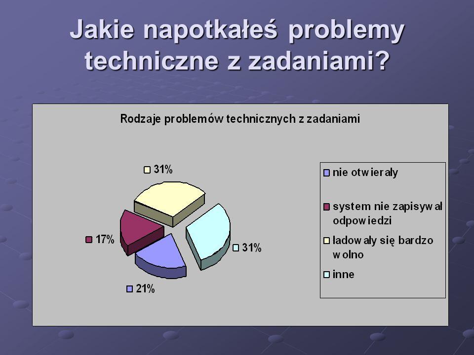 Jakie napotkałeś problemy techniczne z zadaniami?