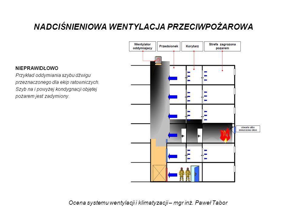 Ocena systemu wentylacji i klimatyzacji – mgr inż. Paweł Tabor NADCIŚNIENIOWA WENTYLACJA PRZECIWPOŻAROWA NIEPRAWIDŁOWO Przykład oddymiania szybu dźwig