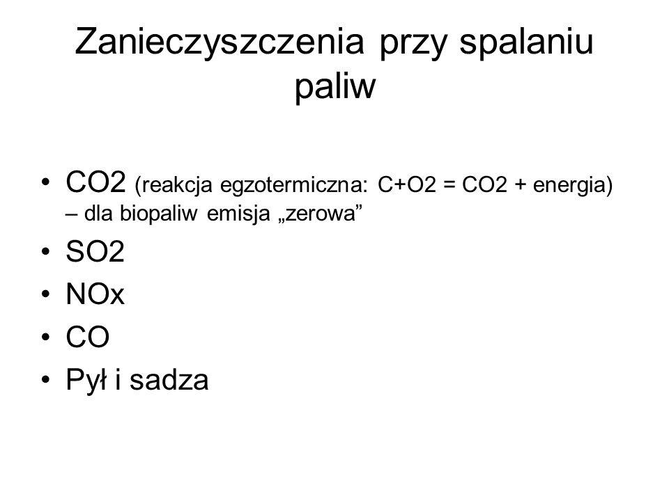 Zanieczyszczenia przy spalaniu paliw CO2 (reakcja egzotermiczna: C+O2 = CO2 + energia) – dla biopaliw emisja zerowa SO2 NOx CO Pył i sadza
