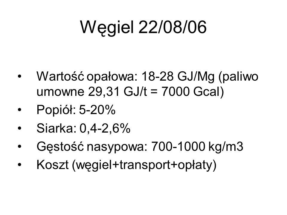 Węgiel 22/08/06 Wartość opałowa: 18-28 GJ/Mg (paliwo umowne 29,31 GJ/t = 7000 Gcal) Popiół: 5-20% Siarka: 0,4-2,6% Gęstość nasypowa: 700-1000 kg/m3 Koszt (węgiel+transport+opłaty)