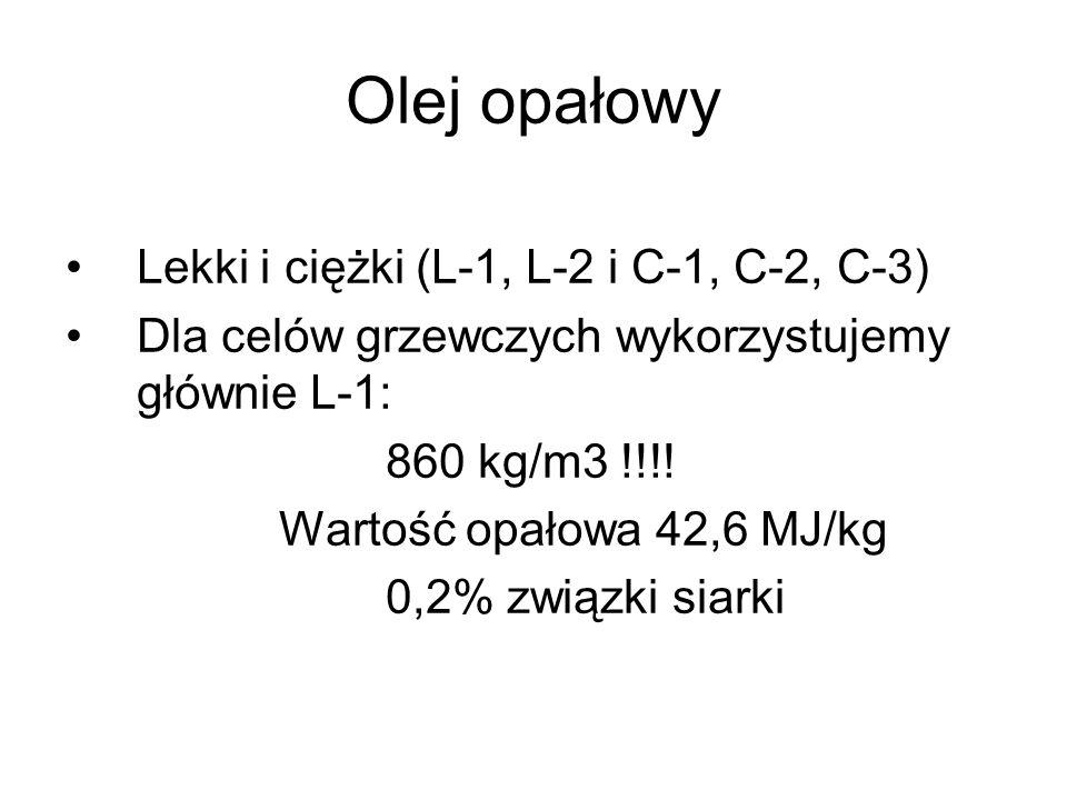 Olej opałowy Lekki i ciężki (L-1, L-2 i C-1, C-2, C-3) Dla celów grzewczych wykorzystujemy głównie L-1: 860 kg/m3 !!!.