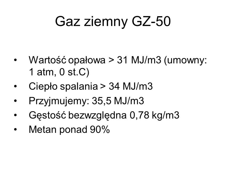 Gaz ziemny GZ-50 Wartość opałowa > 31 MJ/m3 (umowny: 1 atm, 0 st.C) Ciepło spalania > 34 MJ/m3 Przyjmujemy: 35,5 MJ/m3 Gęstość bezwzględna 0,78 kg/m3 Metan ponad 90%
