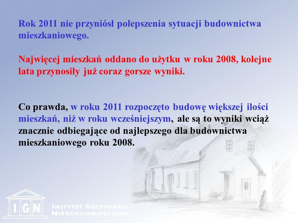 Rok 2011 nie przyniósł polepszenia sytuacji budownictwa mieszkaniowego.