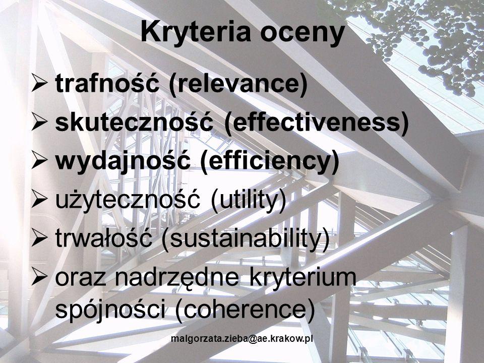 malgorzata.zieba@ae.krakow.pl Kryteria oceny trafność (relevance) skuteczność (effectiveness) wydajność (efficiency) użyteczność (utility) trwałość (s