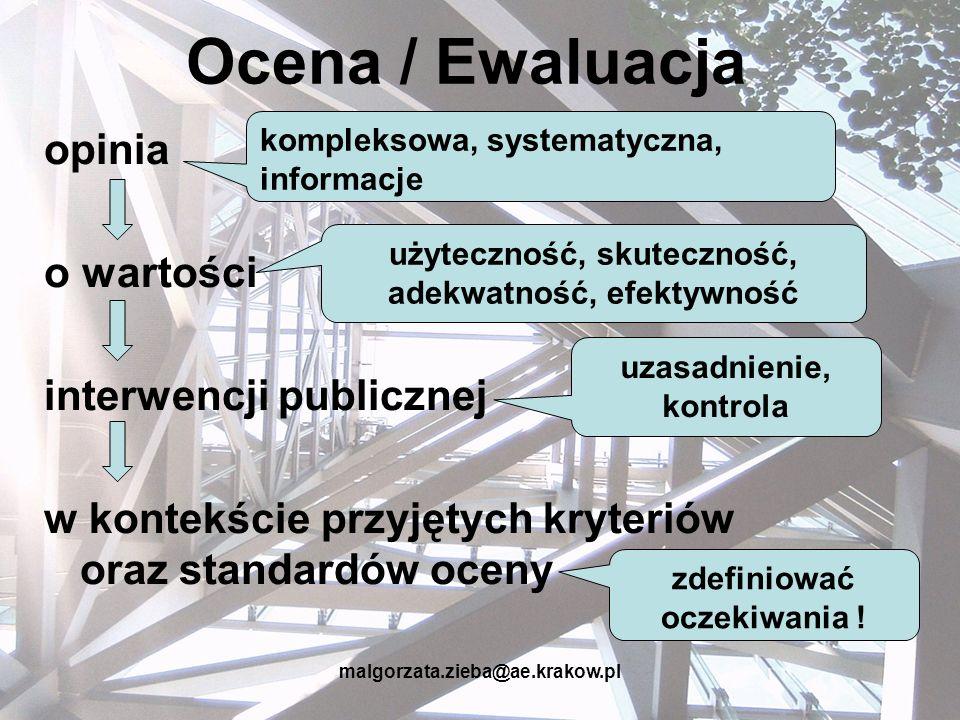 malgorzata.zieba@ae.krakow.pl Ocena / Ewaluacja opinia o wartości interwencji publicznej w kontekście przyjętych kryteriów oraz standardów oceny kompl