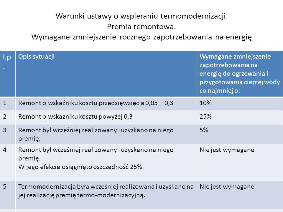 Warunki ustawy o wspieraniu termomodernizacji.Premia remontowa.
