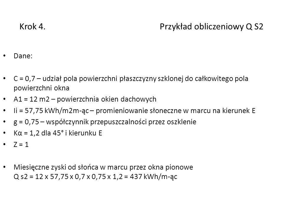 Krok 4. Przykład obliczeniowy Q S2 Dane: C = 0,7 – udział pola powierzchni płaszczyzny szklonej do całkowitego pola powierzchni okna A1 = 12 m2 – powi