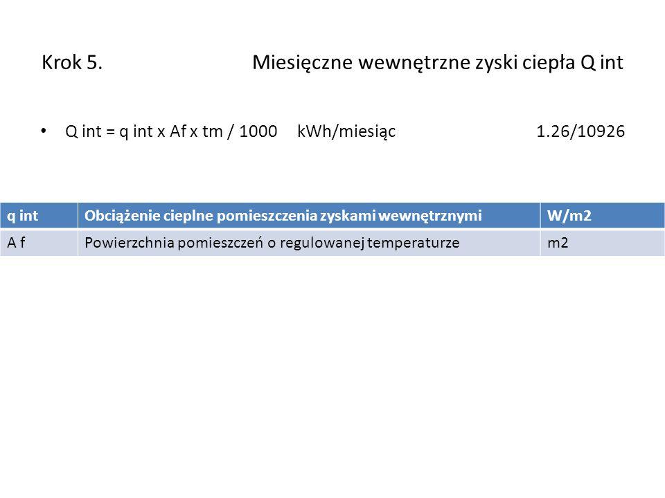 Krok 5. Miesięczne wewnętrzne zyski ciepła Q int Q int = q int x Af x tm / 1000 kWh/miesiąc 1.26/10926 q intObciążenie cieplne pomieszczenia zyskami w