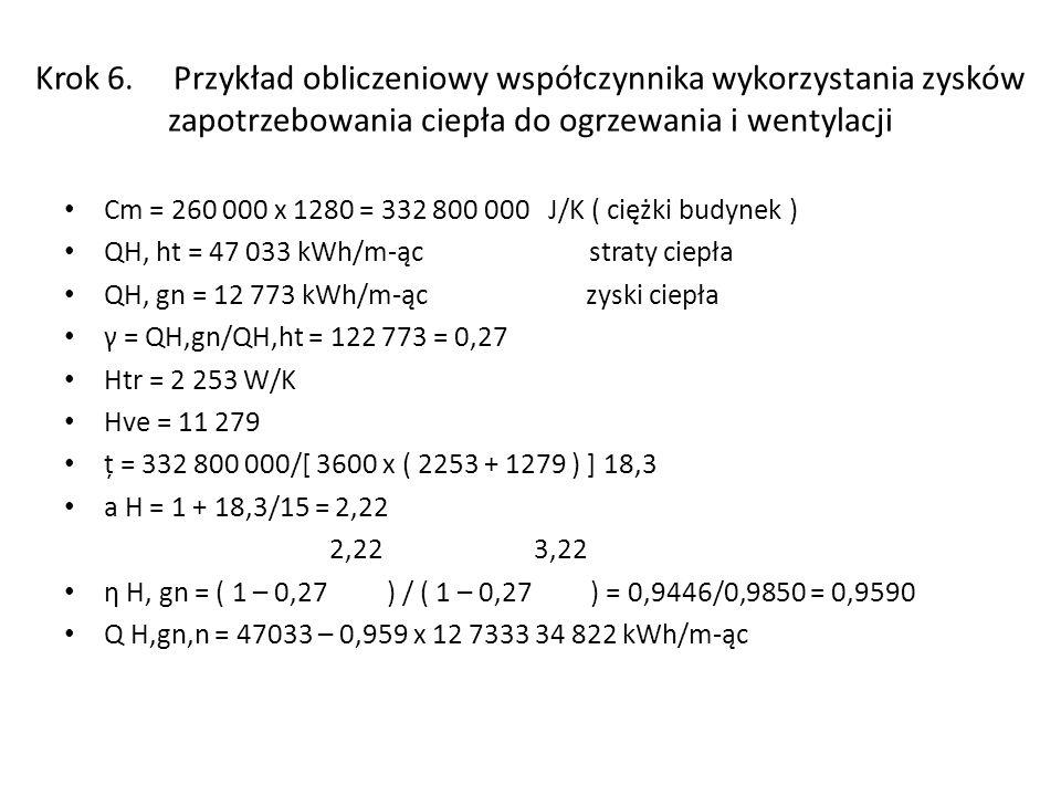 Krok 6. Przykład obliczeniowy współczynnika wykorzystania zysków zapotrzebowania ciepła do ogrzewania i wentylacji Cm = 260 000 x 1280 = 332 800 000 J
