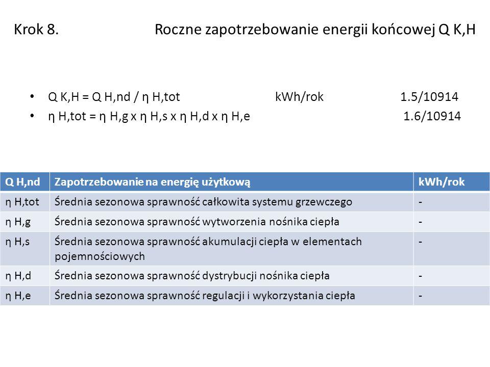 Krok 8. Roczne zapotrzebowanie energii końcowej Q K,H Q K,H = Q H,nd / η H,tot kWh/rok 1.5/10914 η H,tot = η H,g x η H,s x η H,d x η H,e 1.6/10914 Q H