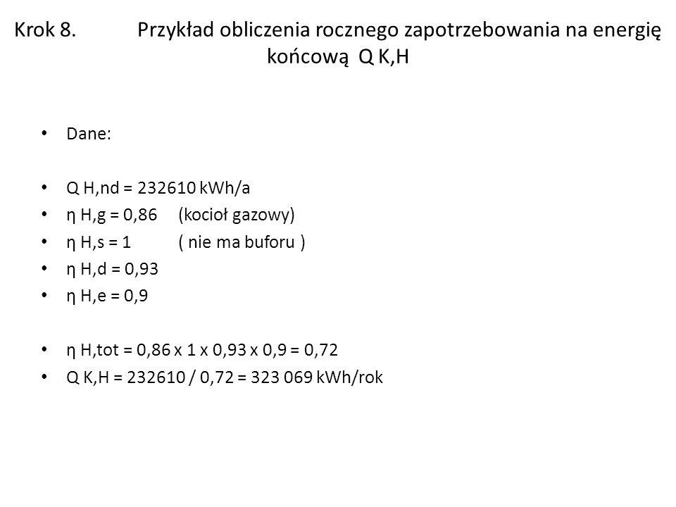 Krok 8. Przykład obliczenia rocznego zapotrzebowania na energię końcową Q K,H Dane: Q H,nd = 232610 kWh/a η H,g = 0,86 (kocioł gazowy) η H,s = 1 ( nie