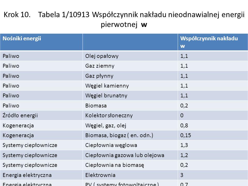 Krok 10. Tabela 1/10913 Współczynnik nakładu nieodnawialnej energii pierwotnej w Nośniki energiiWspółczynnik nakładu w PaliwoOlej opałowy1,1 PaliwoGaz