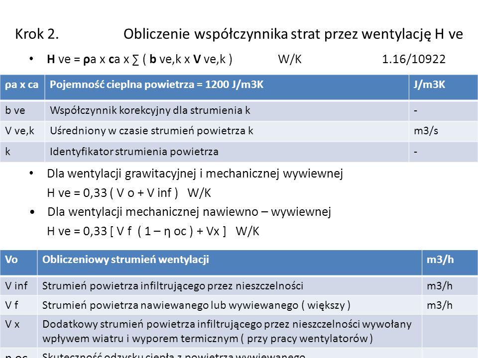 Krok 2. Obliczenie współczynnika strat przez wentylację H ve H ve = ρa x ca x ( b ve,k x V ve,k ) W/K 1.16/10922 Dla wentylacji grawitacyjnej i mechan
