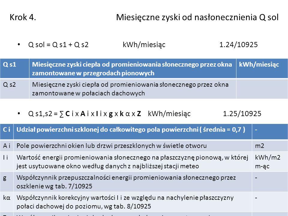 Krok 4. Miesięczne zyski od nasłonecznienia Q sol Q sol = Q s1 + Q s2 kWh/miesiąc 1.24/10925 Q s1,s2 = C i x A i x I i x g x k α x Z kWh/miesiąc 1.25/