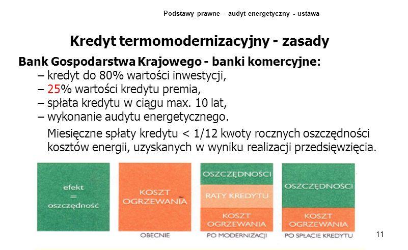 11 Kredyt termomodernizacyjny - zasady Bank Gospodarstwa Krajowego - banki komercyjne: – –kredyt do 80% wartości inwestycji, – –25% wartości kredytu p