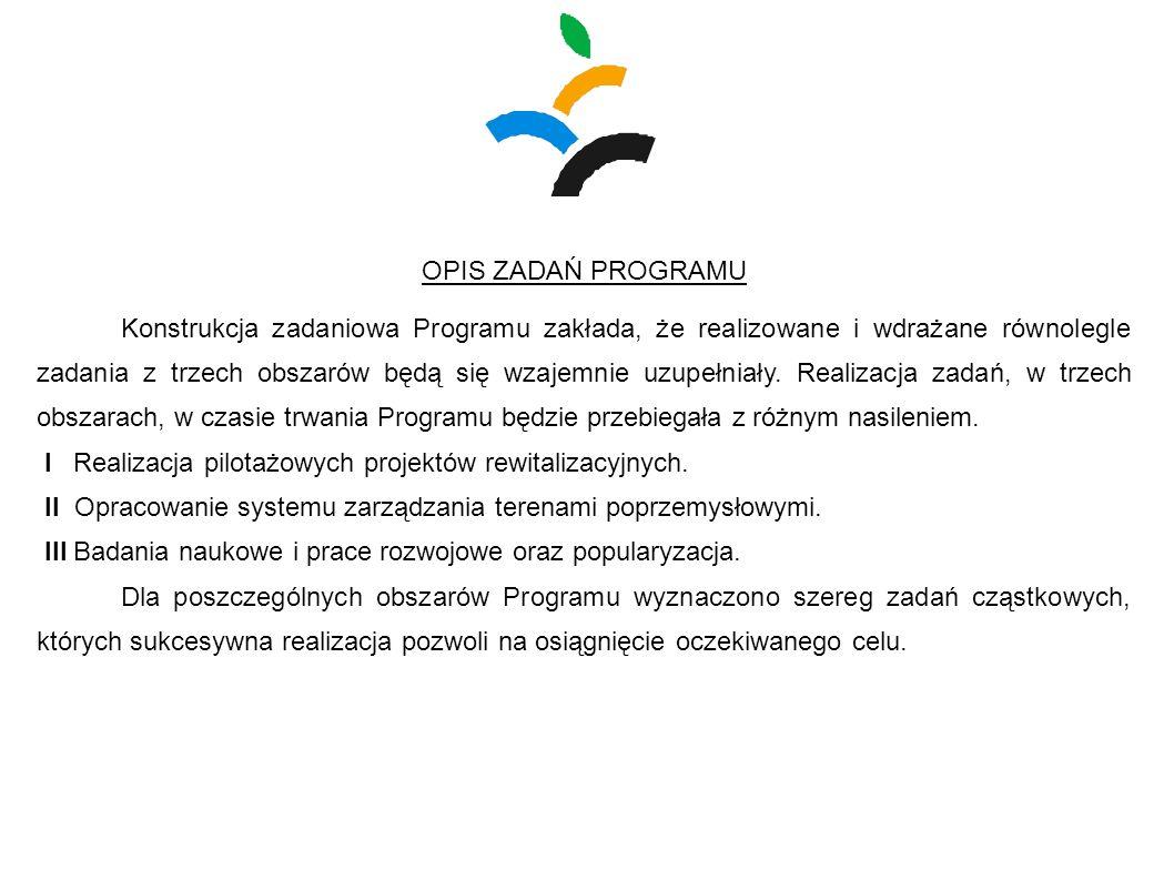 OPIS ZADAŃ PROGRAMU Konstrukcja zadaniowa Programu zakłada, że realizowane i wdrażane równolegle zadania z trzech obszarów będą się wzajemnie uzupełni
