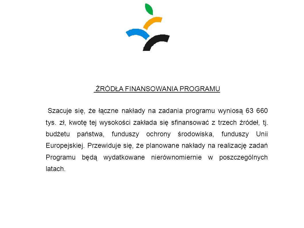 ŹRÓDŁA FINANSOWANIA PROGRAMU Szacuje się, że łączne nakłady na zadania programu wyniosą 63 660 tys. zł, kwotę tej wysokości zakłada się sfinansować z