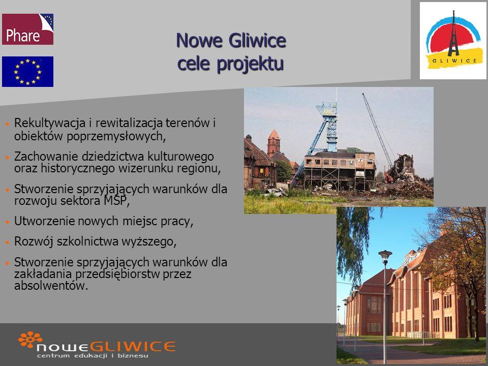 Nowe Gliwice cele projektu Rekultywacja i rewitalizacja terenów i obiektów poprzemysłowych, Zachowanie dziedzictwa kulturowego oraz historycznego wize