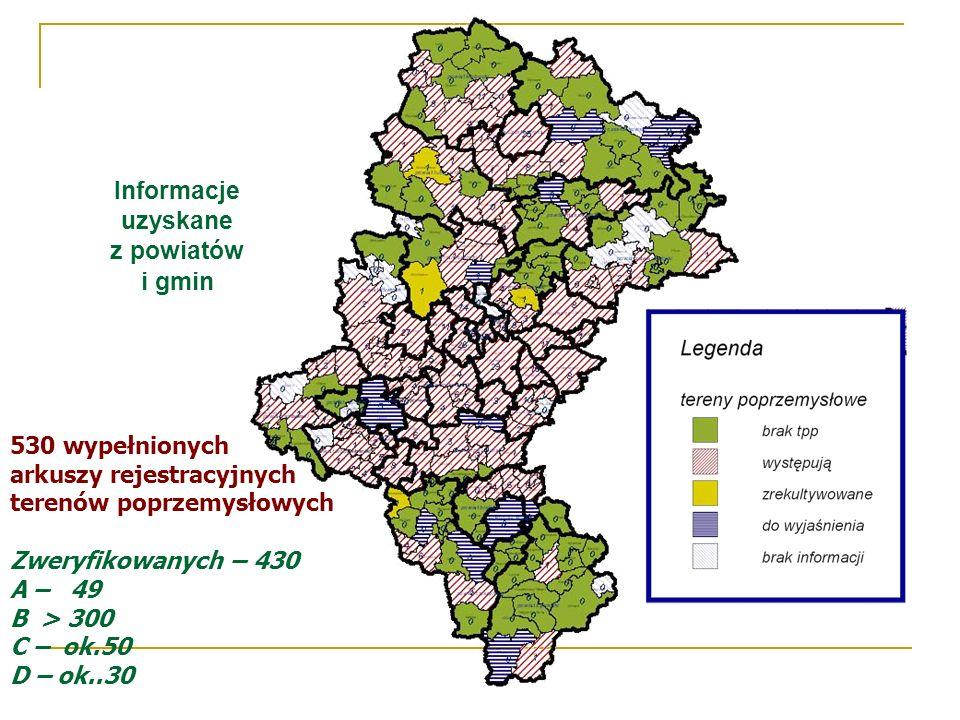 Informacje uzyskane z powiatów i gmin 530 wypełnionych arkuszy rejestracyjnych terenów poprzemysłowych Zweryfikowanych – 430 A – 49 B > 300 C – ok.50