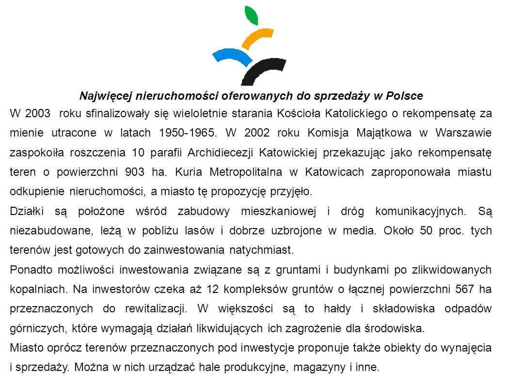 Najwięcej nieruchomości oferowanych do sprzedaży w Polsce W 2003 roku sfinalizowały się wieloletnie starania Kościoła Katolickiego o rekompensatę za m