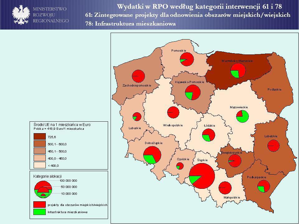 Wydatki w RPO według kategorii interwencji 61 i 78 61: Zintegrowane projekty dla odnowienia obszarów miejskich/wiejskich 78: Infrastruktura mieszkanio
