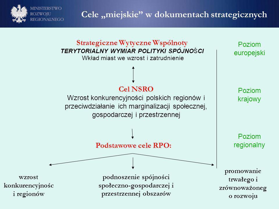 Strategiczne Wytyczne Wspólnoty TERYTORIALNY WYMIAR POLITYKI SPÓJNOŚCI Wkład miast we wzrost i zatrudnienie Cel NSRO Wzrost konkurencyjności polskich