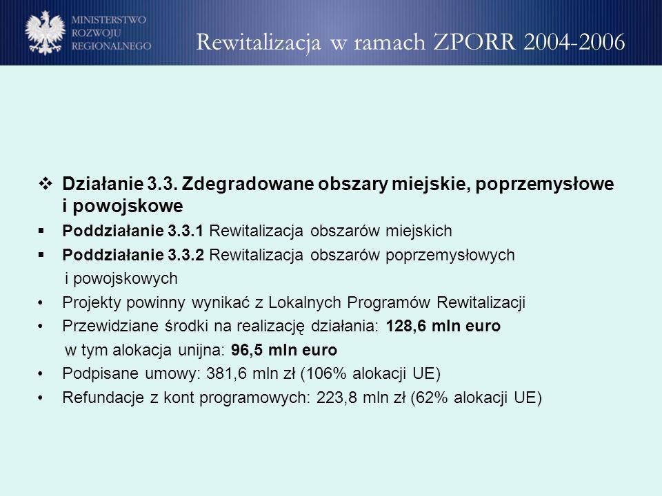Działanie 3.3. Zdegradowane obszary miejskie, poprzemysłowe i powojskowe Poddziałanie 3.3.1 Rewitalizacja obszarów miejskich Poddziałanie 3.3.2 Rewita