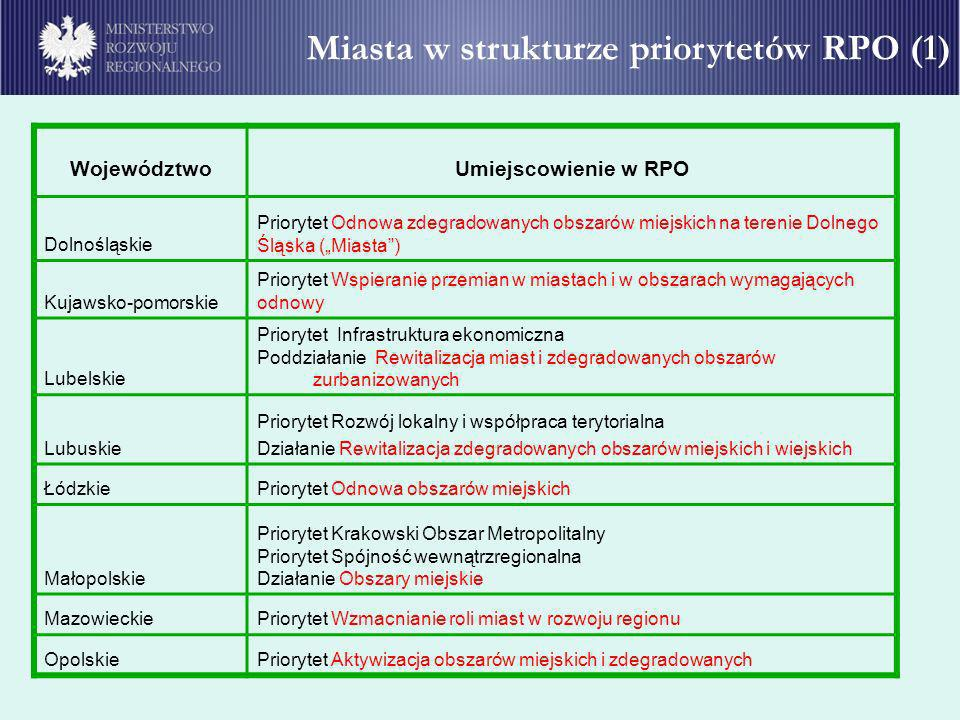 WojewództwoUmiejscowienie w RPO Dolnośląskie Priorytet Odnowa zdegradowanych obszarów miejskich na terenie Dolnego Śląska (Miasta) Kujawsko-pomorskie