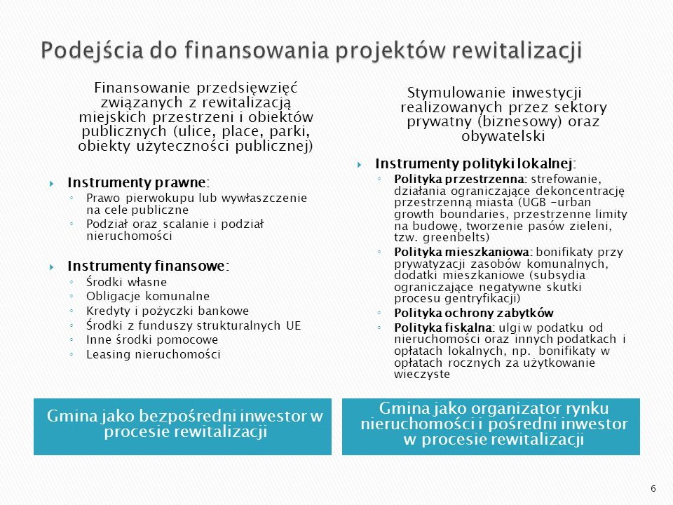 Gmina jako bezpośredni inwestor w procesie rewitalizacji Gmina jako organizator rynku nieruchomości i pośredni inwestor w procesie rewitalizacji Finan